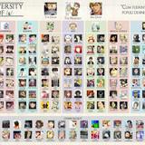 University of /a/