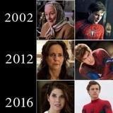 Evolution of Spiderman