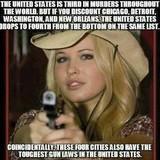 Gun Perspective