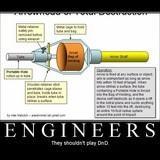Engineers in D&D