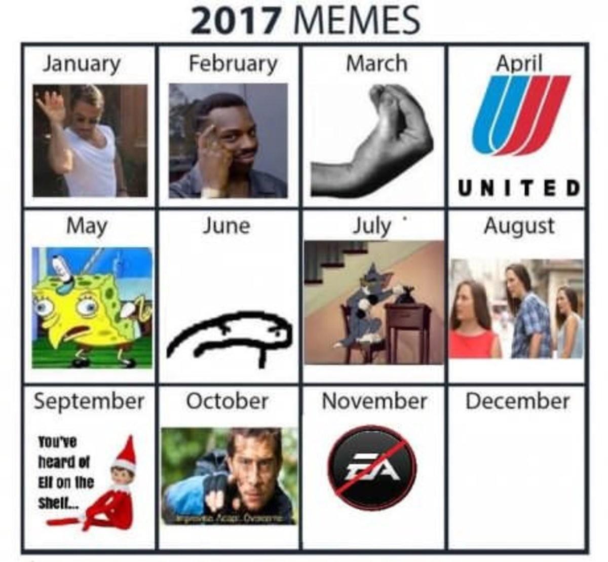 The Year So Far. .. December The Year So Far December