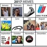 The Year So Far