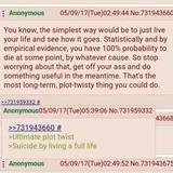 suicide methodology